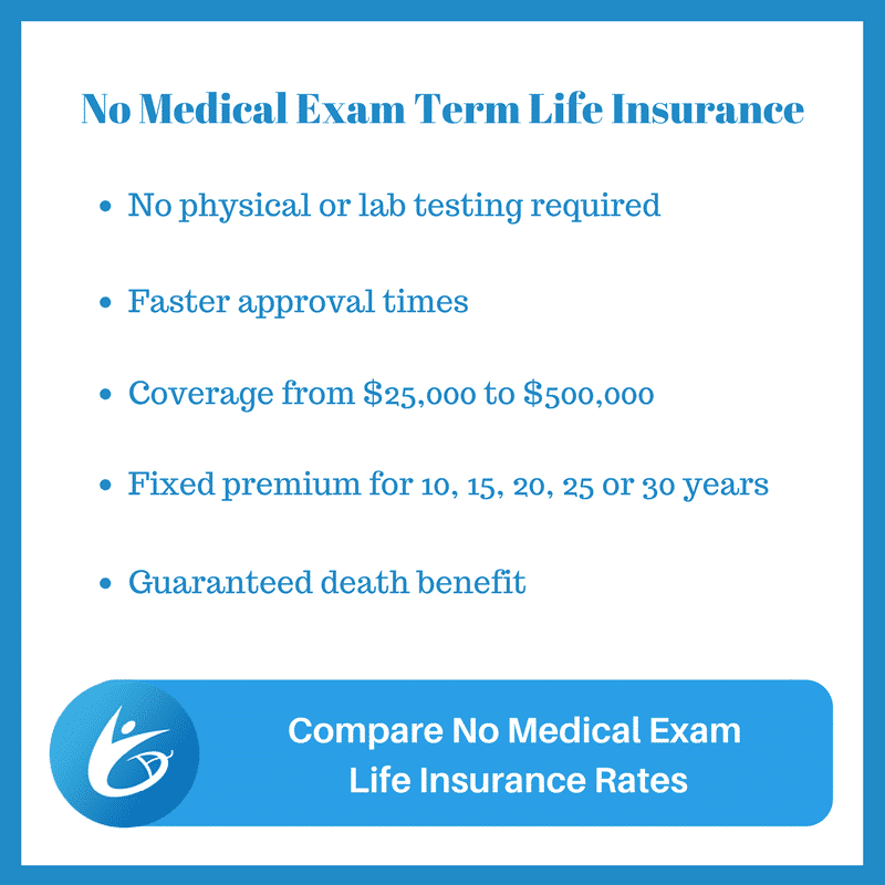 Life Insurance Instant Quotes Amazing Best Instant Approval No Exam Life Insurance Quotes