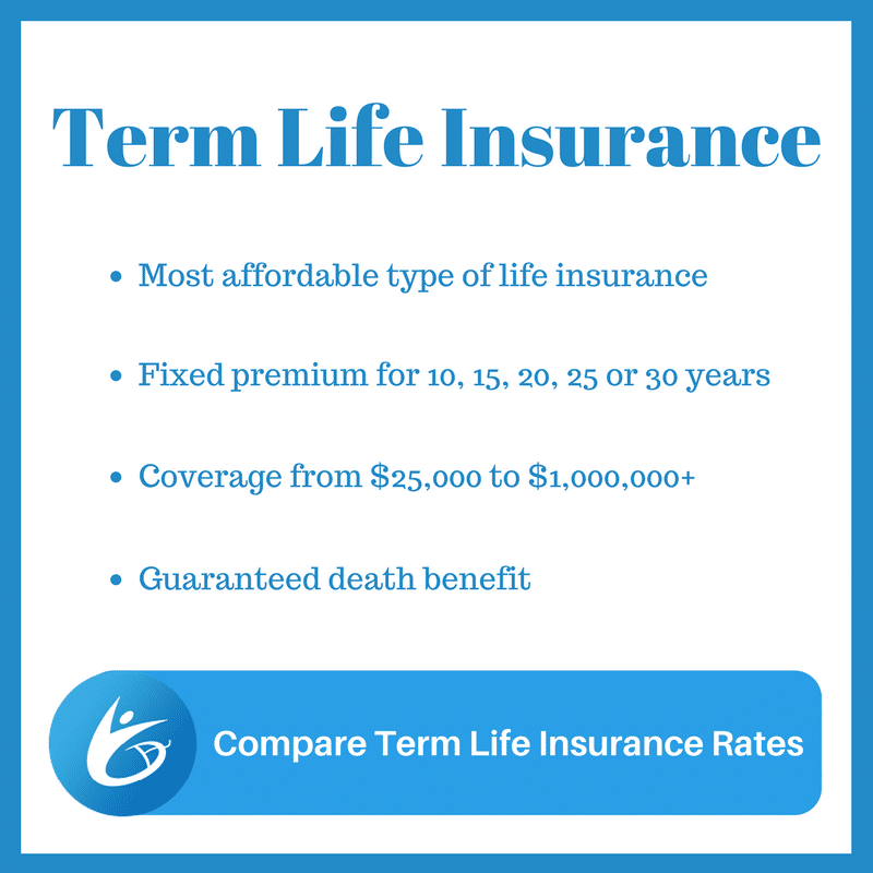 Most Affordable Life Insurance Rates  44billionlater